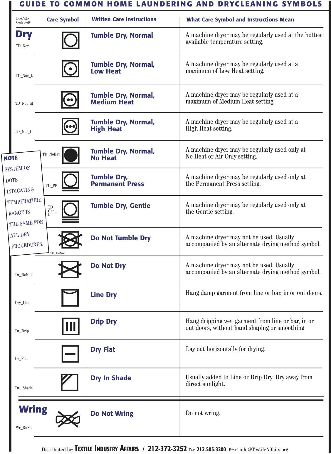 Care Symbols