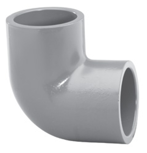 Lasco fittings products schedule cpvc
