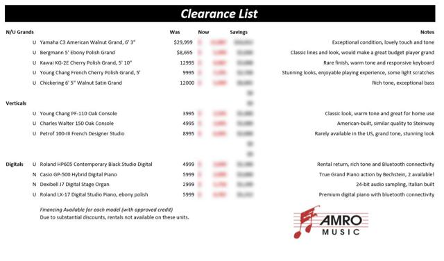 November Clearance List