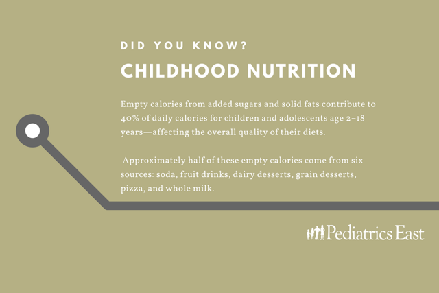 Childhood Nutrition Statistics
