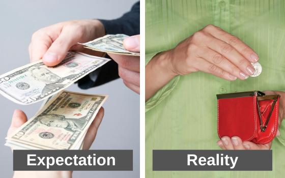 expensive vs. cheap