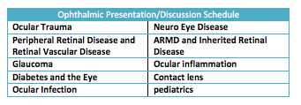 Ophthalmic Presentation/Discussion Schedule