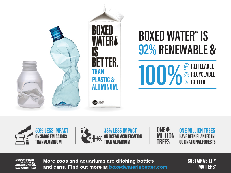 Boxed Water is 92% renewable and 100% refillable, recyclable, and better.
