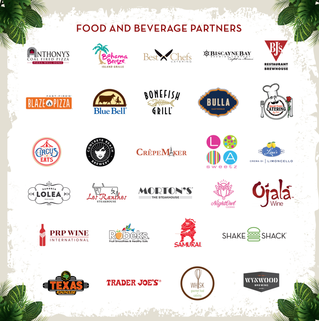 Food and Beverage Provider Logos