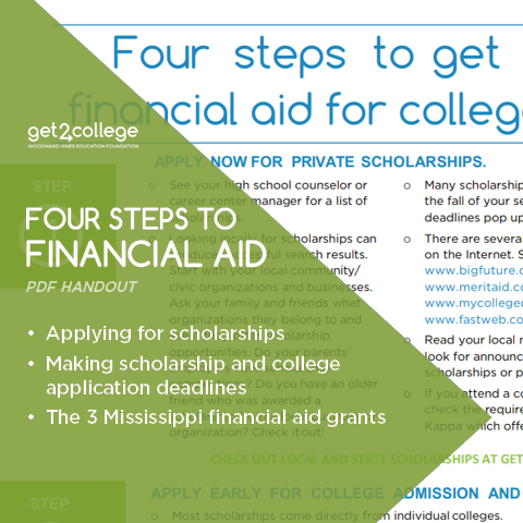 4 Steps to Financial Aid