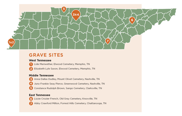 Tennessee Map of Suffrage Grave Sites