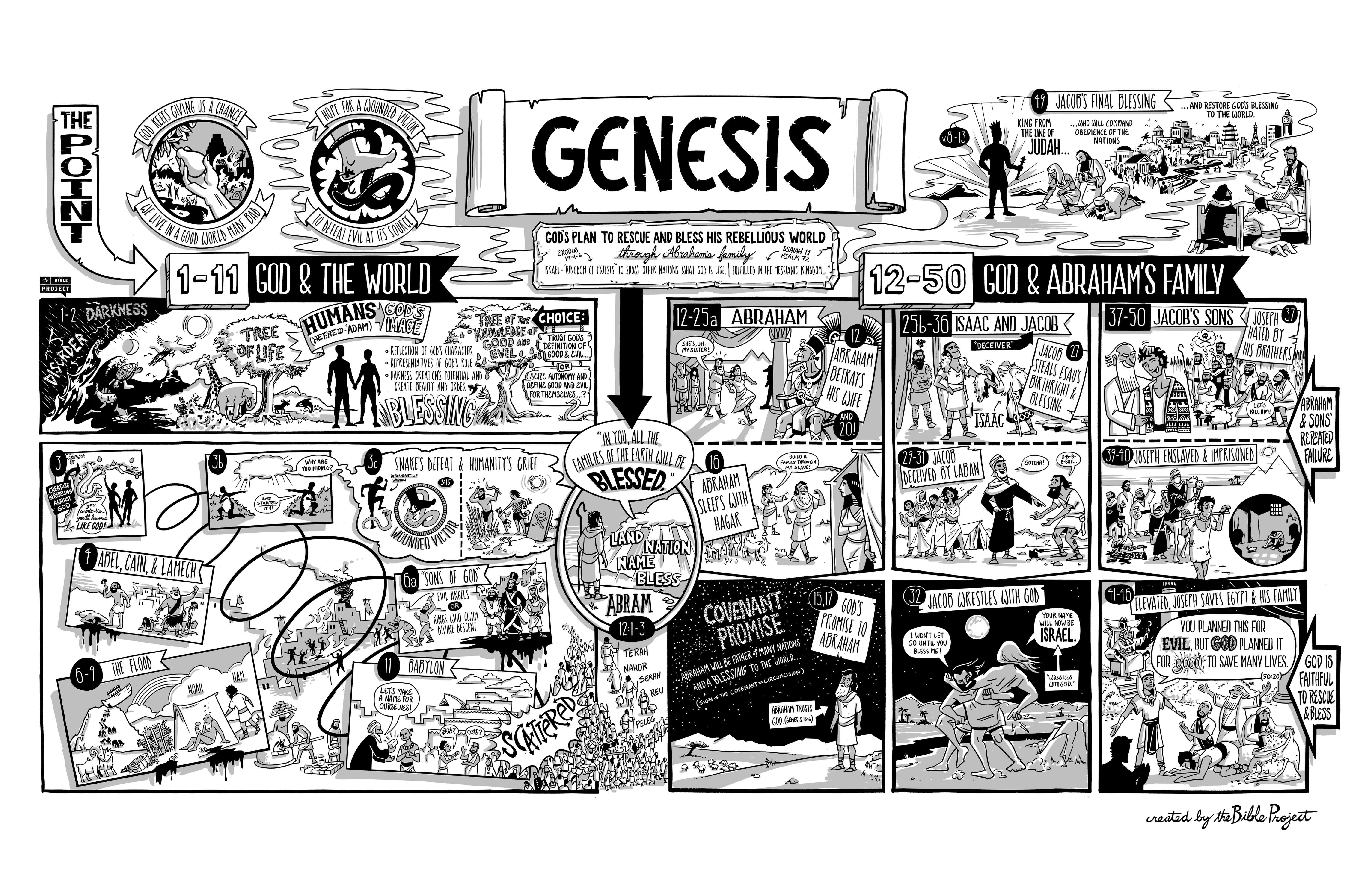 GenesisPoster